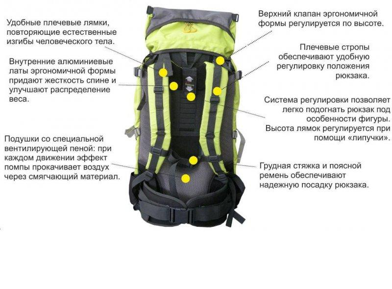 Рюкзак Travel 80 Helios